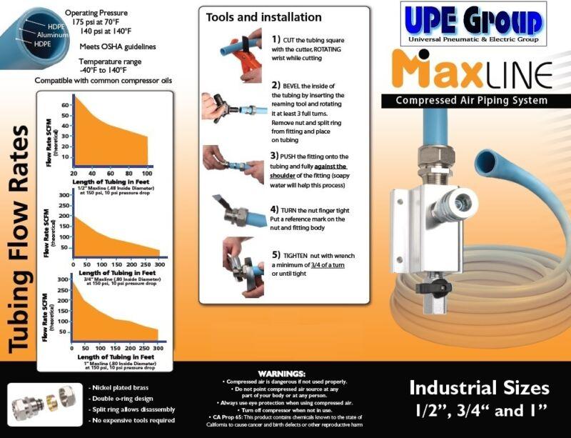 Maxline M6030 Tubing Kit 3//4-Inch x 100-Feet