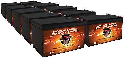 QTY10 VMAX V15-64 Battery 12v Replaces Cart-Tek GRX 950 Electric Push 15ah