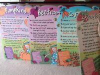 Children's growing instruction plaques