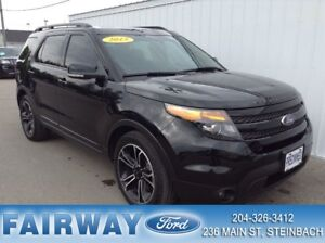 2015 Ford Explorer Sport HOT Looking Truck!  Fully Equipped!