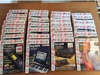 Sound on Sound magazine - 27 issues - 2001 to 2008 - job lot