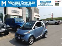 2013 smart fortwo Pan Roof, Heated Seats, Clean Carproof