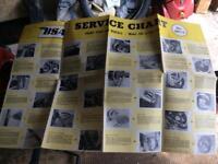 Service sheets