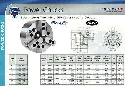Toolmex 15 A2-11 Tmx Power Lathe Chuck 3 Jaw Large Thru Hole