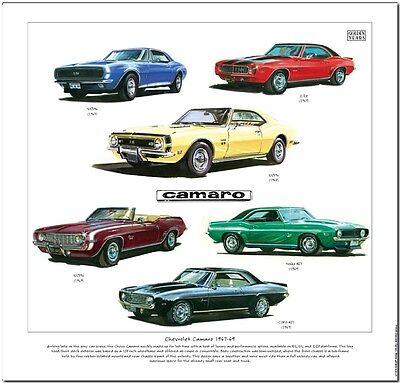 CHEVROLET CAMARO (1967-1969) - Fine Art Print - SS396 Z/28 Yenko COPO 427 images