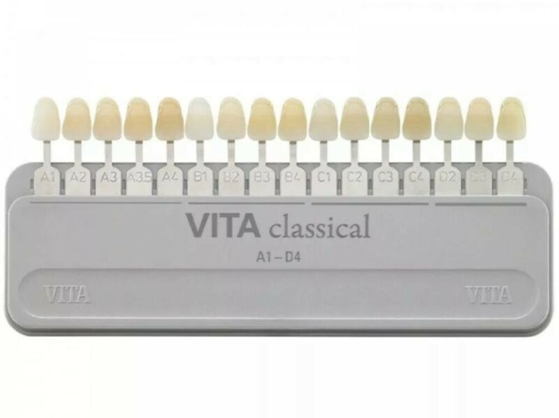 Vita Lumin Shade Guide-VIDENT