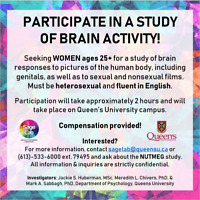 Seeking WOMEN (ages 25+) for PAID study of brain activity!