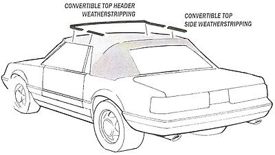 1983-1984 Ford Mustang, LX, GT new convertible top weatherstrip seal set