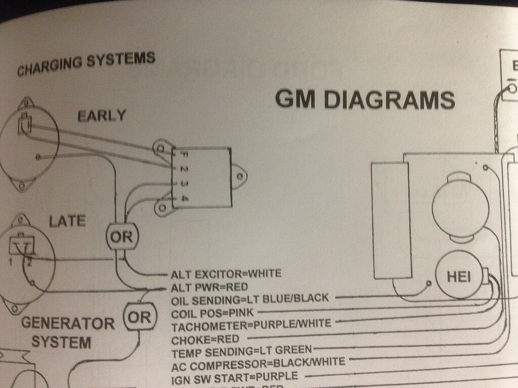 Chevy Ez Wiring Harness Electrical Work Diagram Jeep 12 Circuit Mopar Ford Street Hot Rod With Rh Picclick Com Painless