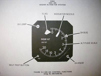 King KRA-405 Radar Altimeter  Install Manual