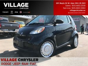 2008 smart fortwo -accident free