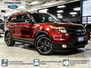 2015 Ford Explorer Sport Suspension Package, Towing Pack, Roof,