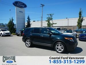 2014 Ford Explorer Limited with Only 39,940Klms