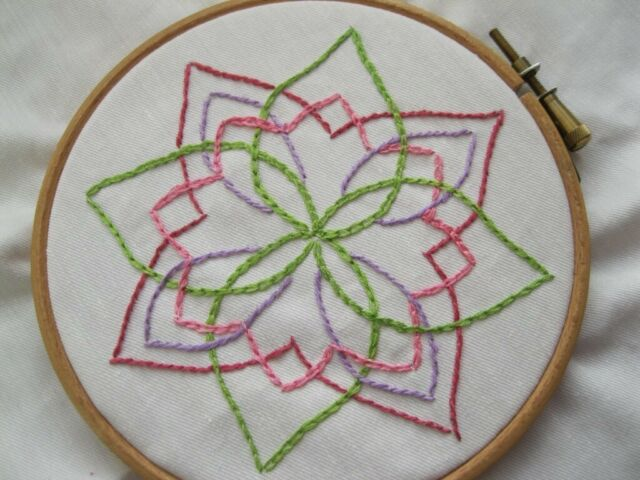 Hand Embroidery Workshop to learn Stem,Chain & Blanket stitches