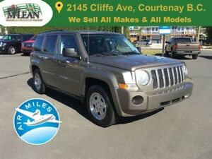 2008 Jeep Patriot North