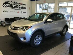 2015 Toyota RAV4 LE Fully loaded Alloy