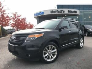 2015 Ford Explorer LIMITED 4WD LEATHER, SUNROOF, GPS, HEATED SEA