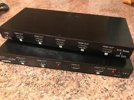 HDMI splitter 1 to 8 CYP