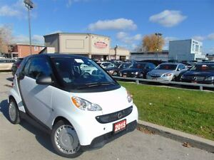 2015 smart fortwo ONE OWNER EXCELLENT VALUE