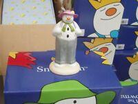 Dressing Uo Snowman Figure
