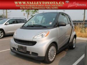 2009 smart fortwo Passion (#385)