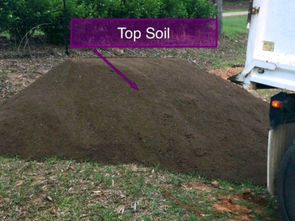 Top Soil Under Turf Gravel