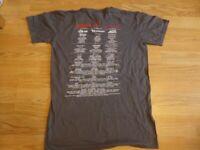 Bundle of Men's T-Shirts etc. Size ( Small )