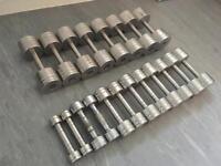 Chrome Dumbbells Set 1-10kg