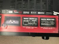 Sony Theatre sync Stereo Amplifier