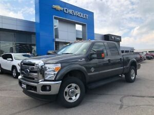 2015 Ford F-250 FX4