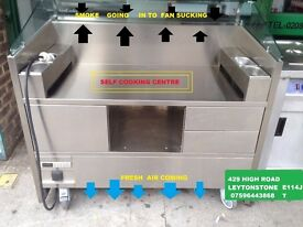 YOU DONT NEED CANOPY ELECTROLUX LIBERO POINT COOKING CENTRE CATERING COMMERCIAL CATERING RESTAURANT