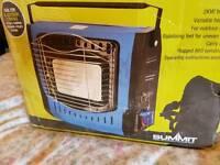 Gas heater bivvy heater