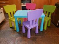 Lovely Ikea Children Table with 4 Chairs. Easy to clean.In very good condition