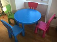 IKEA MAMMUT KIDS TABLE AND 4 CHAIRS