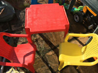 childs table and two chairs
