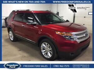 2015 Ford Explorer XLT leather 4wd