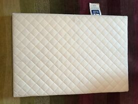 Interior Travel Cot Mattress - Excellent condition