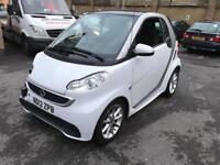 Smart Fortwo 999 petrol mileage 29132 spare or repair
