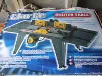 Router Kit: