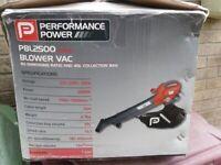 PERFOEMANCE POWER LEAF BLOWER/VACUUM
