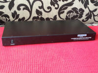 HDMI Distribution Amplifier