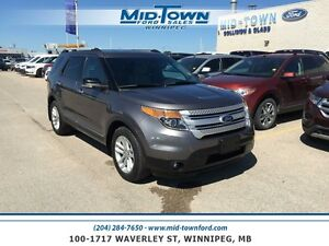 2013 Ford Explorer FWD XLT