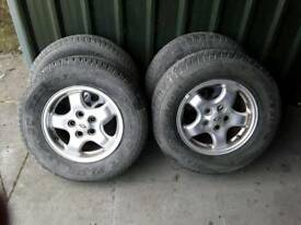Wheels@ tyres