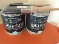 New Chalk Paint