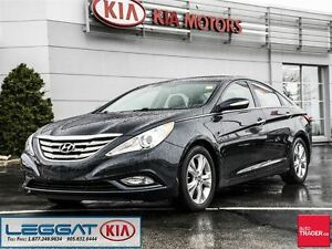 2013 Hyundai Sonata Limited - No Accident, VERY Low KM, FULLY LO