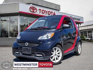 2015 Smart fortwo Local