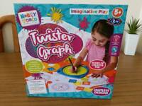 Twister graph - unopened
