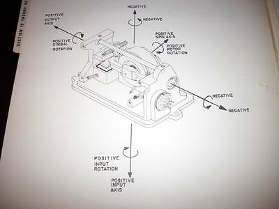 King KRG-331 Rate Gyro Service manual | Wundr-Shop