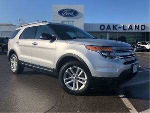 2015 Ford Explorer Fully Loaded/Ext Warranty Inc/Low Fin Rates