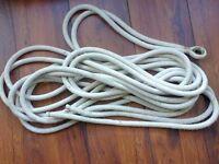 JIB SHEET. Soft handling rope